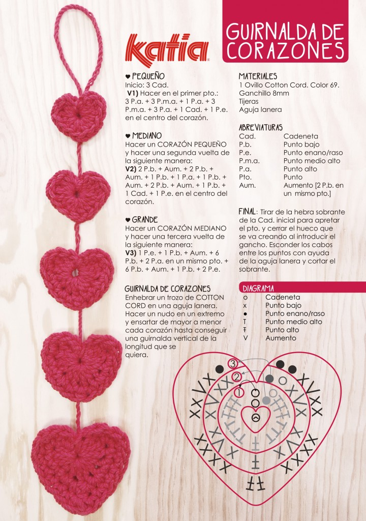 katia-guirnalda-corazones-patron-gratuito-diy