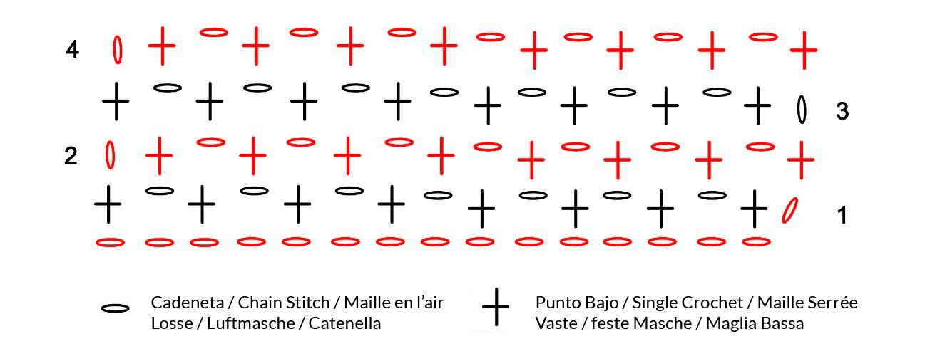 gehäkelter-rucksack-anleitung-madeinrox-häkelschrift