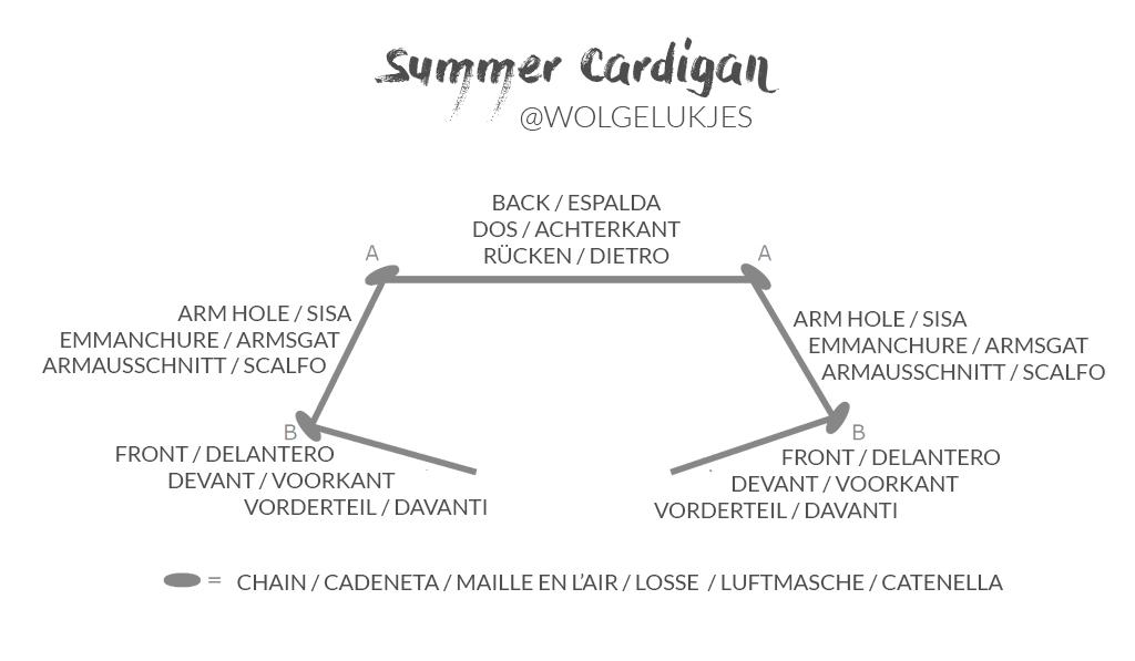 gehäkelter-Cardigan-Summer-Grafik