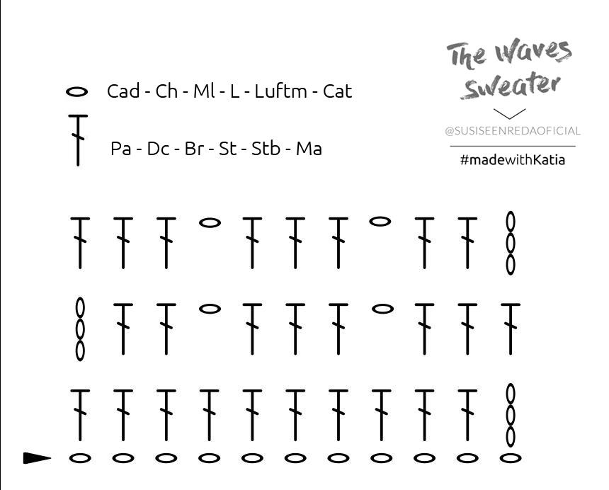 Pulli-The-Waves-Häkelschrift-susiseenreda