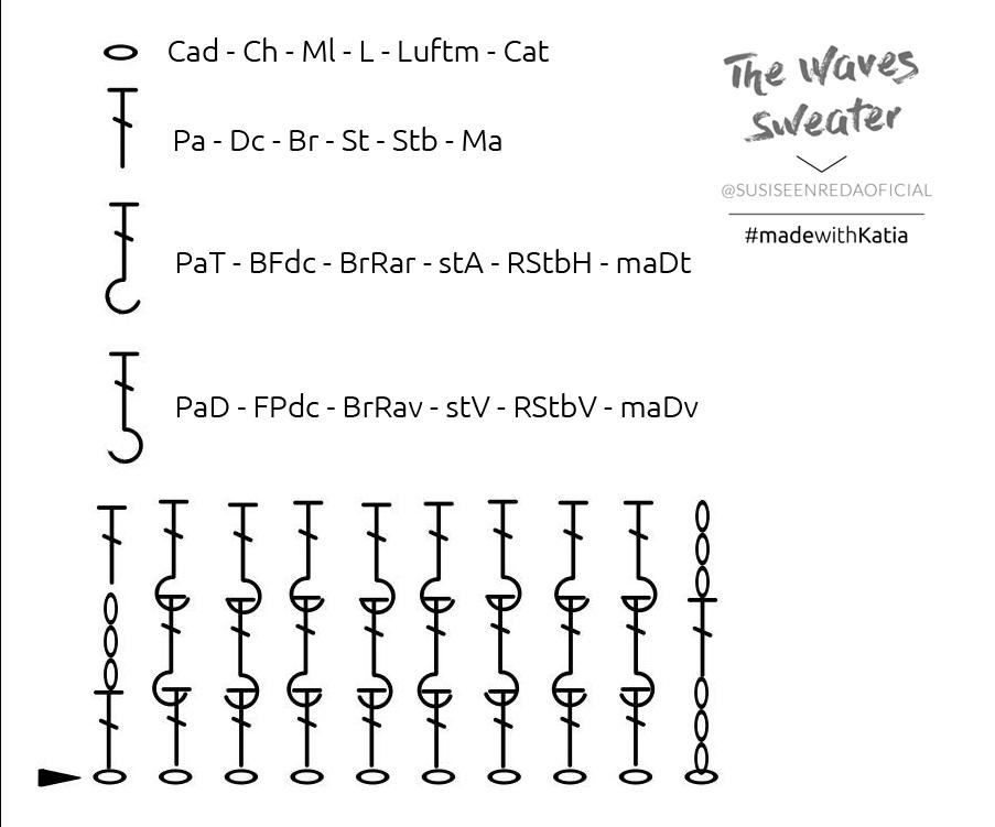 Pulli-The-Waves-Häkelschrift-Rippenmuster-susiseenreda