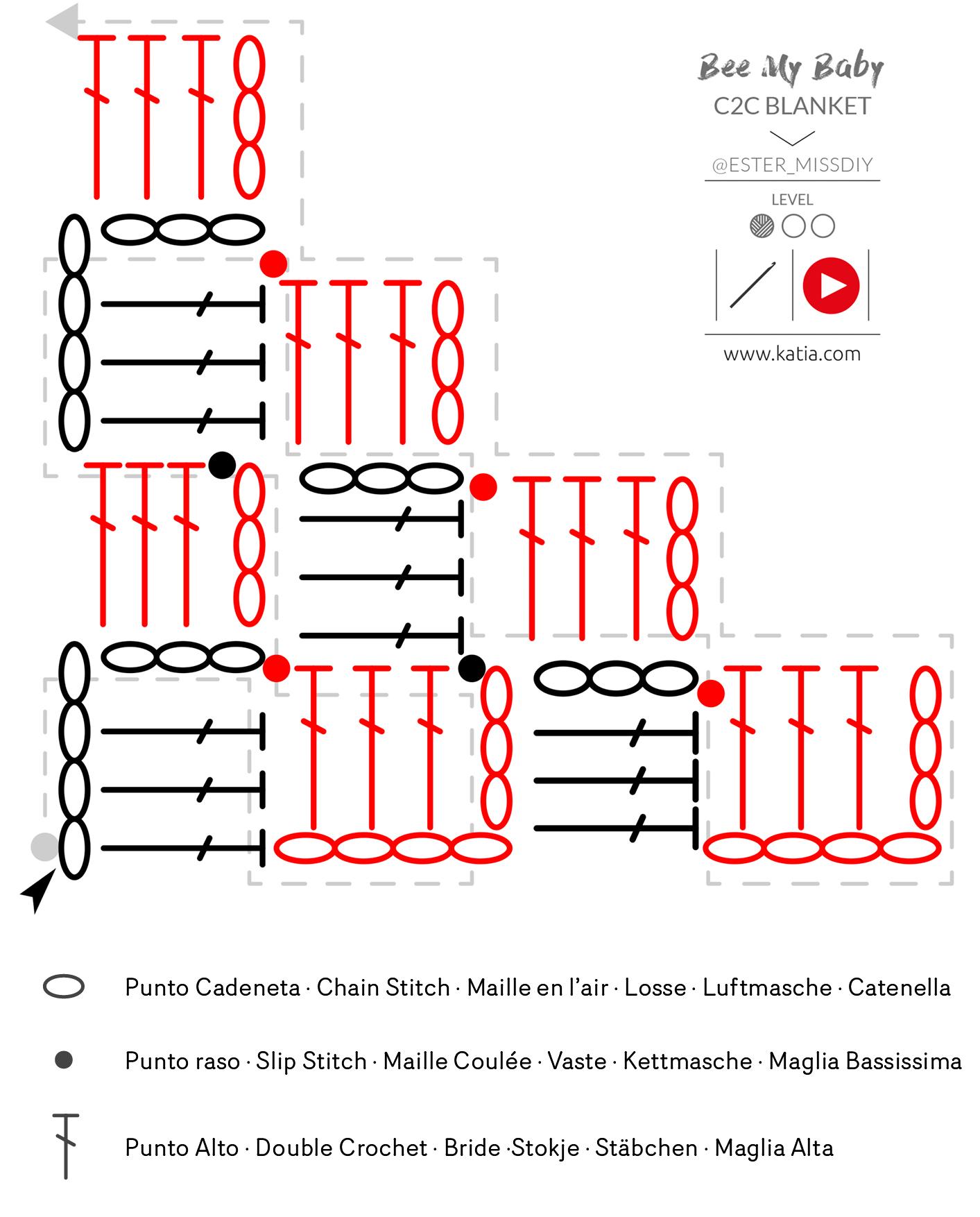 C2C Crochet