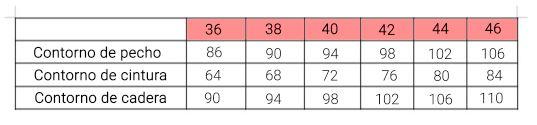 measurements table