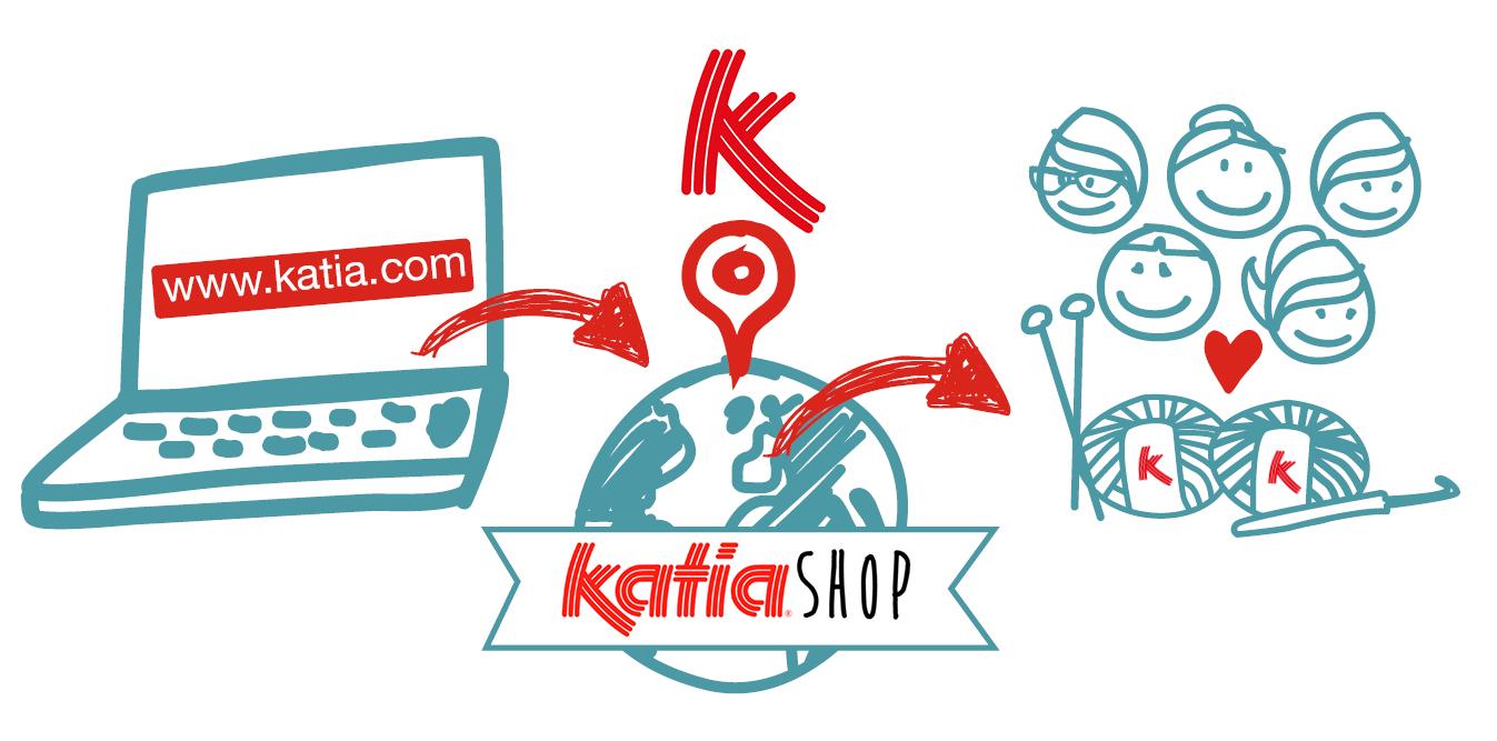Cómo comprar lanas, agujas y revistas de patrones en KatiaShop