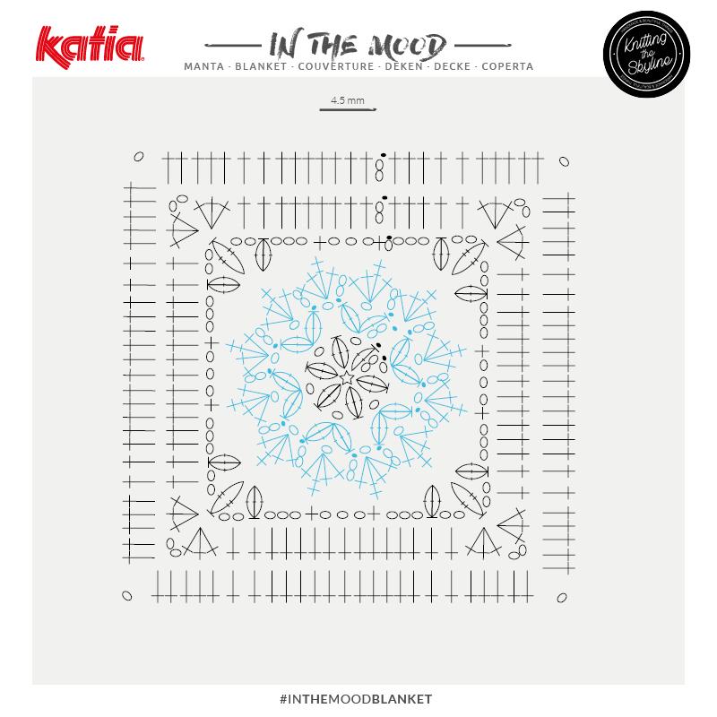 Haak een 'In The Mood' deken met deze 4 bloemige granny squares